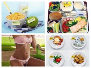 Диета с подсчетом калорий для похудения