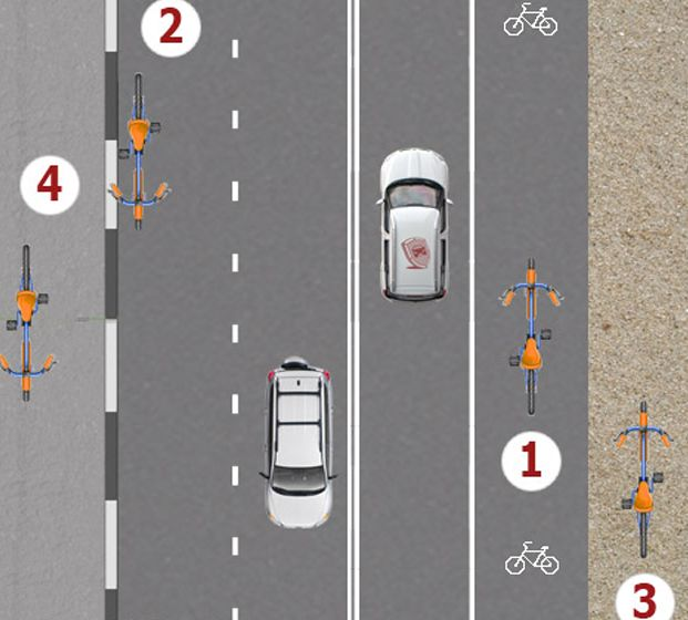 Где можно ездить на велосипеде. Правила для велосипедистов.